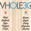 In Support of Whole30: Nutrients Examined
